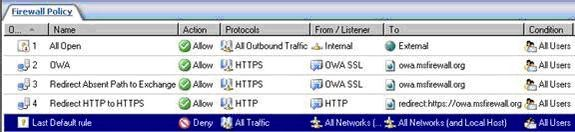 Redirecting OWA Users to the Correct Directories and Protocols (Part 2) - TechGenix