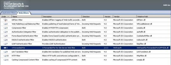 Winfrasoft X Forwarded For For Isa Server